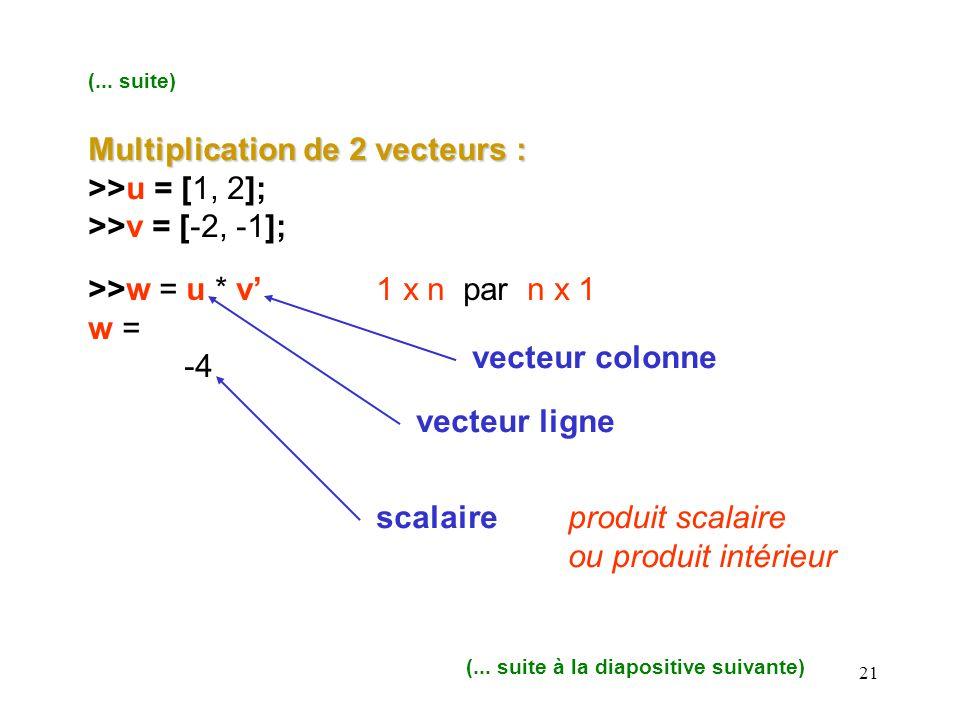 Multiplication de 2 vecteurs : >>u = [1, 2];